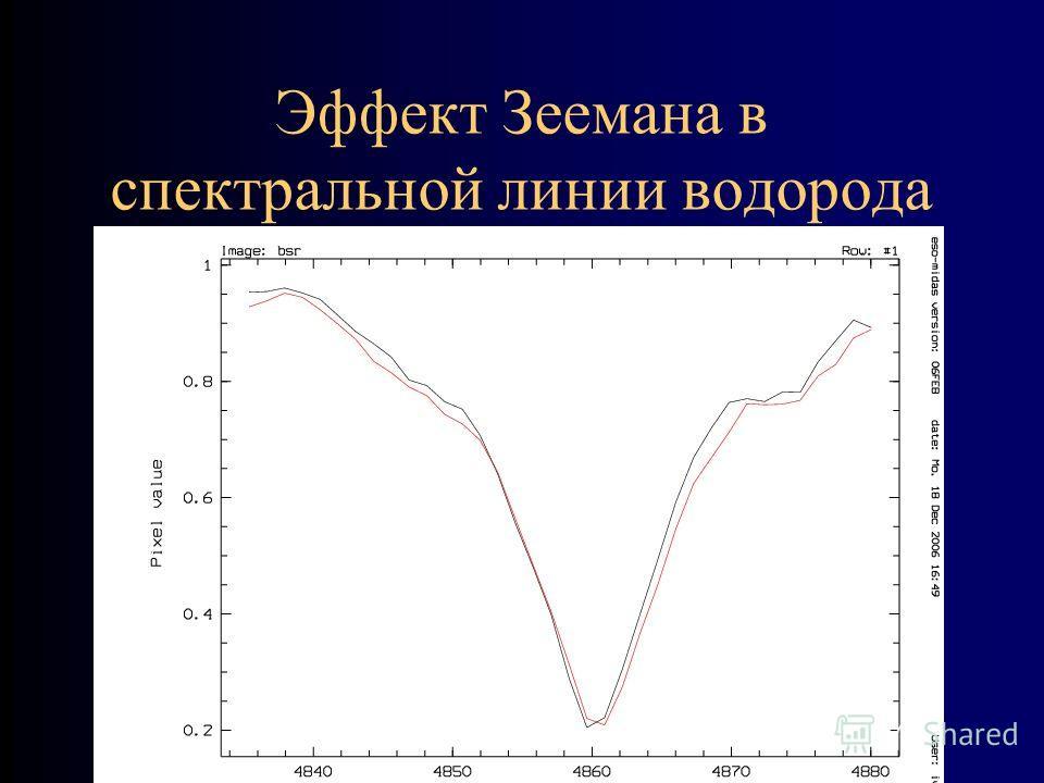 Эффект Зеемана в спектральной линии водорода
