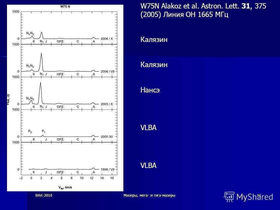 ВАК-2010Мазеры, мега- и гига-мазеры11 W75N Alakoz et al. Astron. Lett. 31, 375 (2005) Линия OH 1665 МГц Калязин Нансэ VLBA