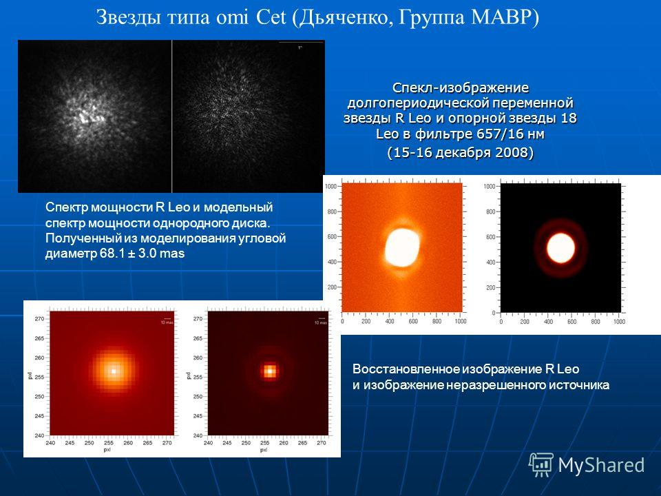 Спекл-изображение долгопериодической переменной звезды R Leo и опорной звезды 18 Leo в фильтре 657/16 нм (15-16 декабря 2008) Спектр мощности R Leo и модельный спектр мощности однородного диска. Полученный из моделирования угловой диаметр 68.1 ± 3.0