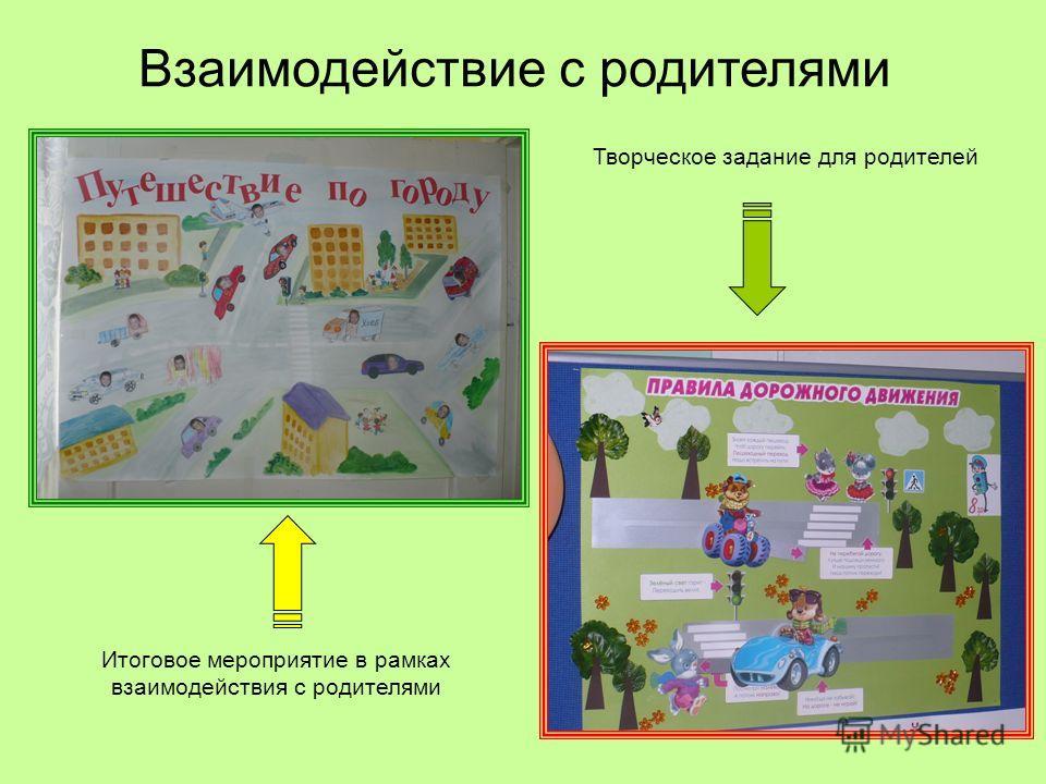 Итоговое мероприятие в рамках взаимодействия с родителями Взаимодействие с родителями Творческое задание для родителей