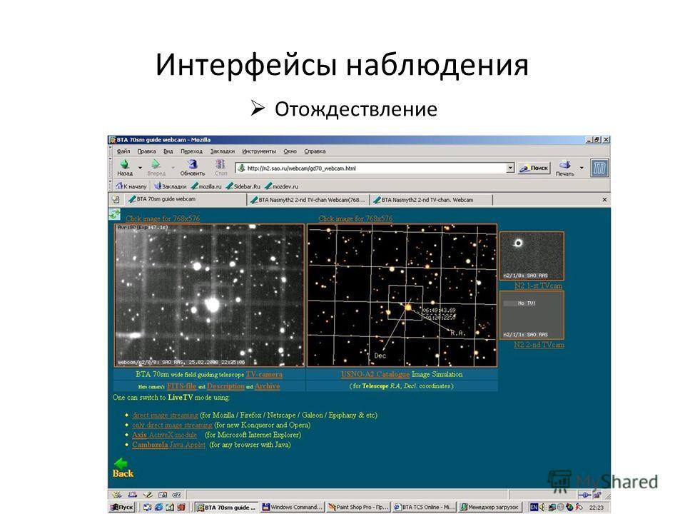 Интерфейсы наблюдения Отождествление