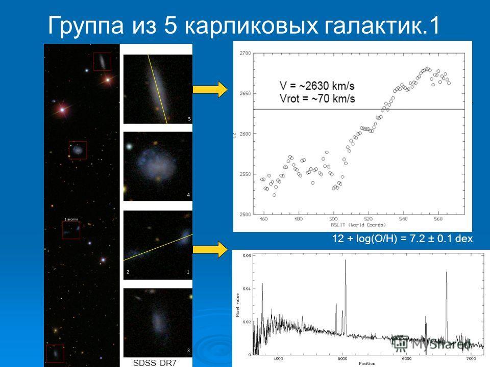 Группа из 5 карликовых галактик.1 12 + log(O/H) = 7.2 ± 0.1 dex V = ~2630 km/s Vrot = ~70 km/s SDSS DR7
