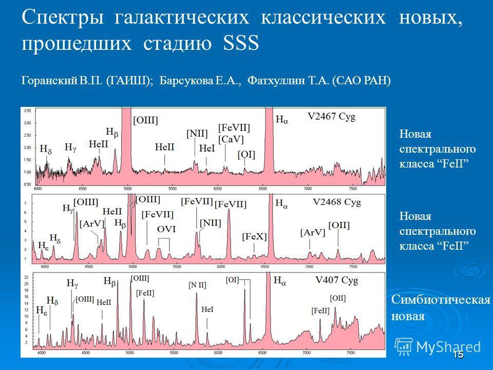 15 Спектры галактических классических новых, прошедших стадию SSS Горанский В.П. (ГАИШ); Барсукова Е.А., Фатхуллин Т.А. (САО РАН) Симбиотическая новая Новая спектрального класса FeII