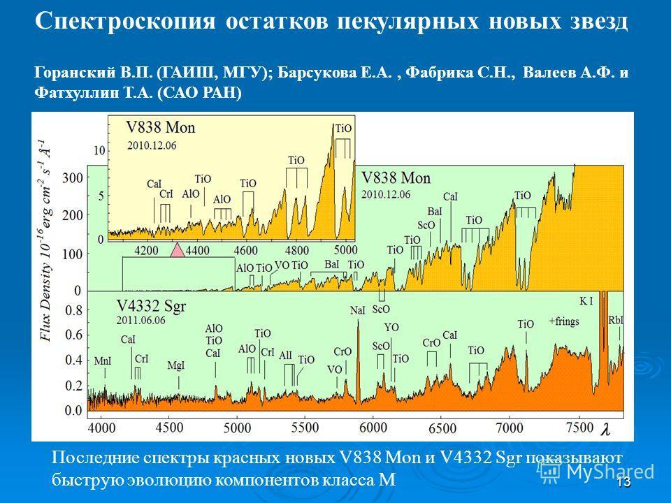13 Спектроскопия остатков пекулярных новых звезд Горанский В.П. (ГАИШ, МГУ); Барсукова Е.А., Фабрика С.Н., Валеев А.Ф. и Фатхуллин Т.А. (САО РАН) Последние спектры красных новых V838 Mon и V4332 Sgr показывают быструю эволюцию компонентов класса М