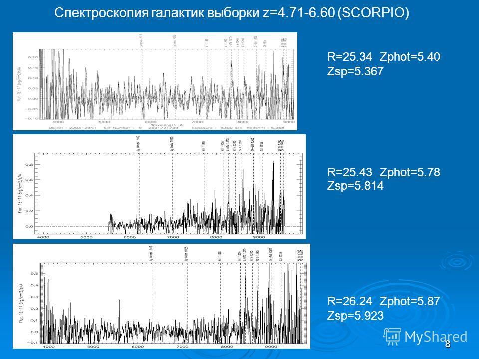 8 R=25.34 Zphot=5.40 Zsp=5.367 R=25.43 Zphot=5.78 Zsp=5.814 R=26.24 Zphot=5.87 Zsp=5.923 Спектроскопия галактик выборки z=4.71-6.60 (SCORPIO)