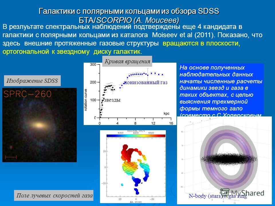 В резлуьтате спектральных наблюдений подтверждены еще 4 кандидата в галактики с полярными кольцами из каталога Moiseev et al (2011). Показано, что здесь внешние протяженные газовые структуры вращаются в плоскости, ортогональной к звездному диску гала