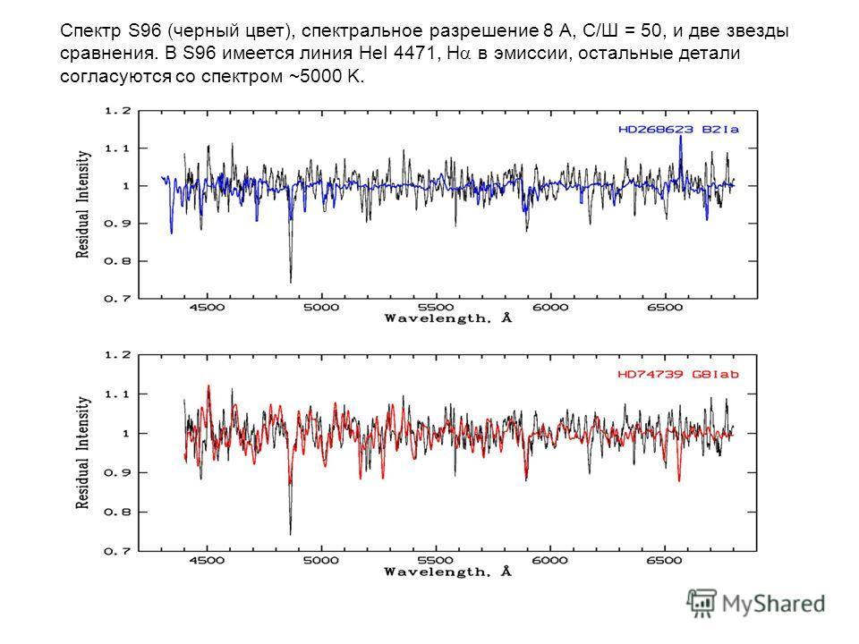 Спектр S96 (черный цвет), спектральное разрешение 8 А, С/Ш = 50, и две звезды сравнения. В S96 имеется линия HeI 4471, H в эмиссии, остальные детали согласуются со спектром ~5000 K.