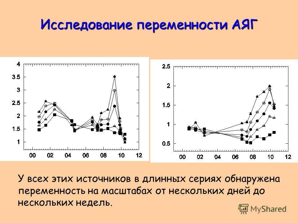 Исследование переменности АЯГ У всех этих источников в длинных сериях обнаружена переменность на масштабах от нескольких дней до нескольких недель.