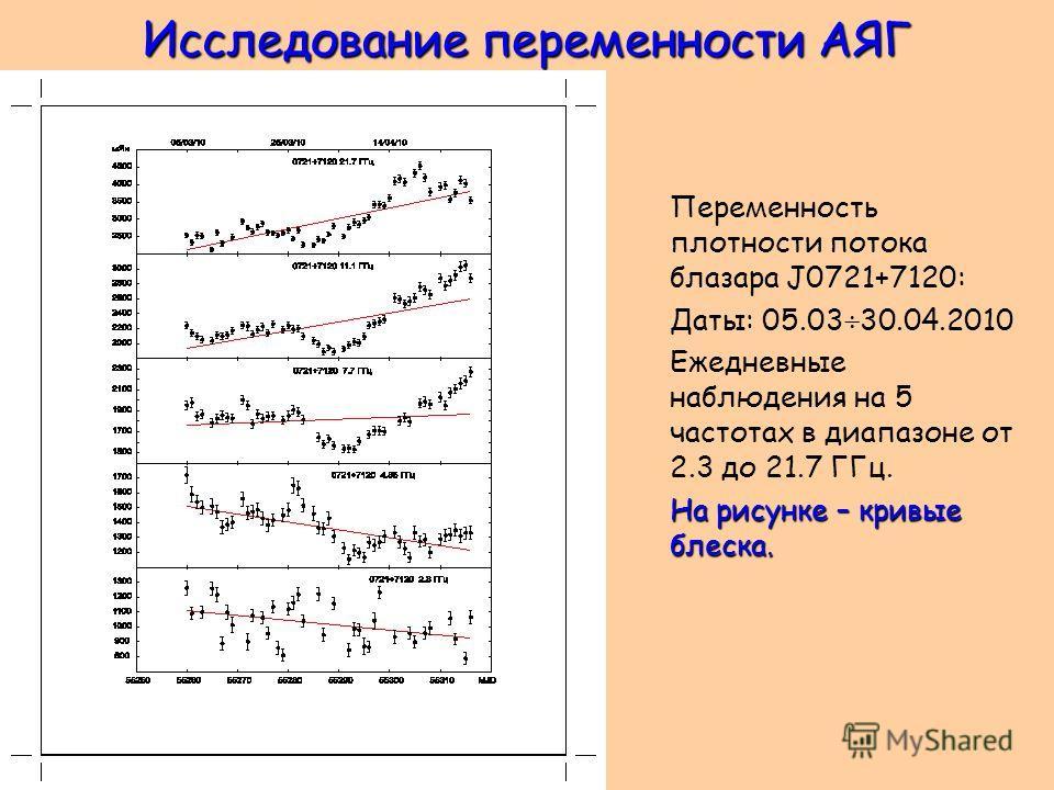 Исследование переменности АЯГ Переменность плотности потока блазара J0721+7120: Даты: 05.03 30.04.2010. Ежедневные наблюдения на 5 частотах в диапазоне от 2.3 до 21.7 ГГц. На рисунке – кривые блеска.