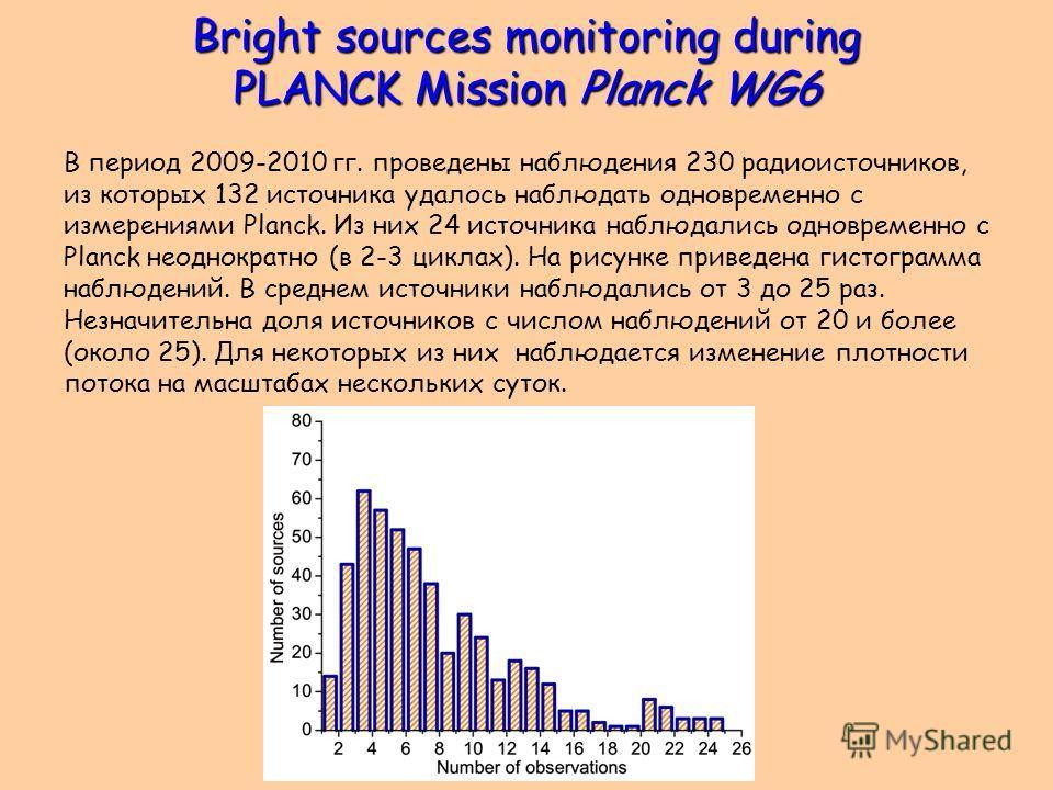 Bright sources monitoring during PLANCK Mission Planck WG6 В период 2009-2010 гг. проведены наблюдения 230 радиоисточников, из которых 132 источника удалось наблюдать одновременно с измерениями Planck. Из них 24 источника наблюдались одновременно с P
