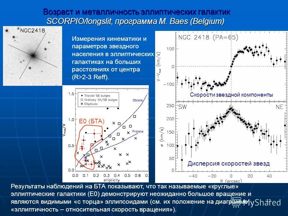 12 Измерения кинематики и параметров звездного населения в эллиптических галактиках на больших расстояниях от центра (R>2-3 Reff). Возраст и металличность эллиптических галактик SCORPIO/longslit, программа M. Baes (Belgium) Возраст и металличность эл