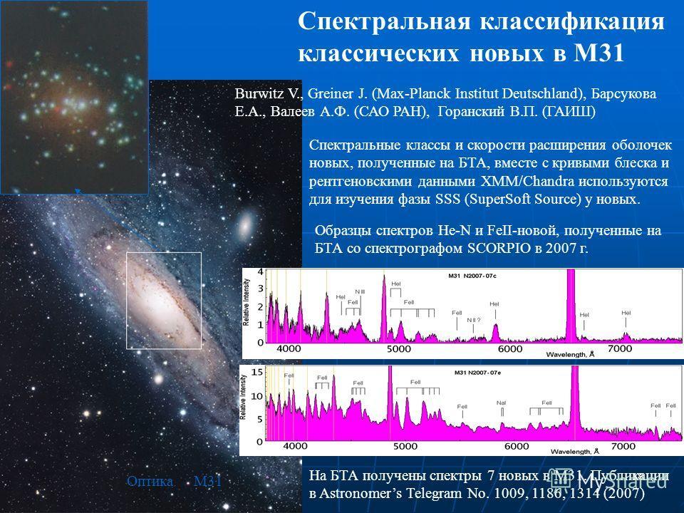 18 Спектральная классификация классических новых в М31 Burwitz V., Greiner J. (Max-Planck Institut Deutschland), Барсукова Е.А., Валеев А.Ф. (САО РАН), Горанский В.П. (ГАИШ) Рентген ХММ Оптика М31 Образцы спектров He-N и FeII-новой, полученные на БТА