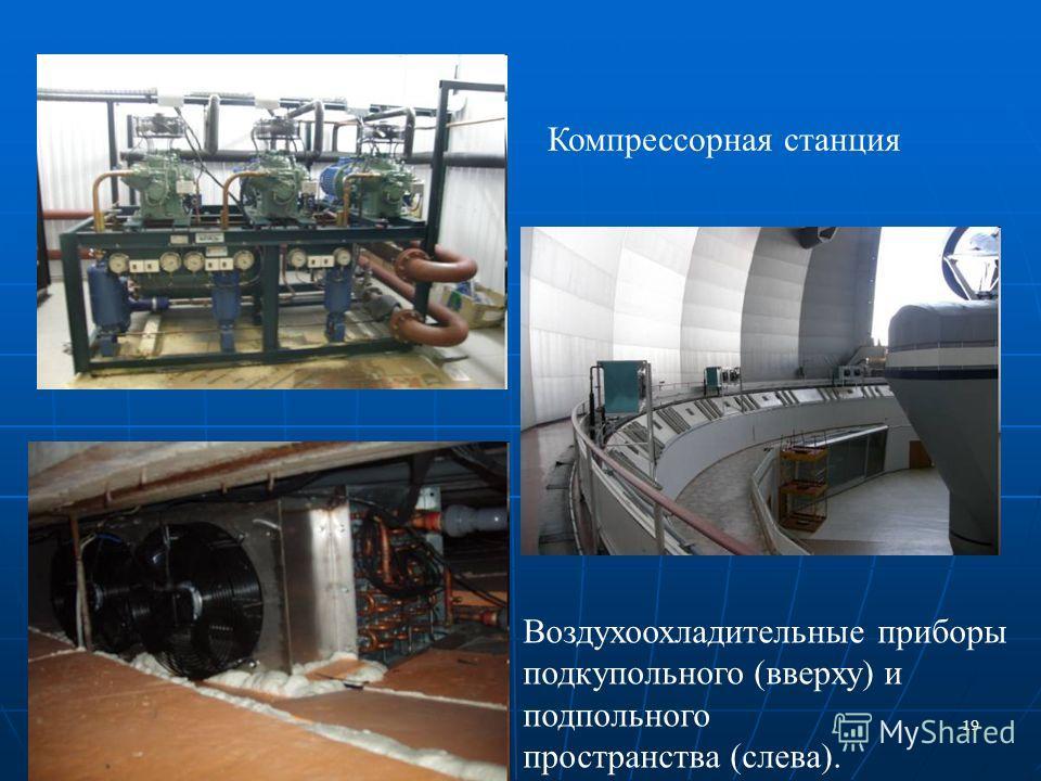 19 Компрессорная станция Воздухоохладительные приборы подкупольного (вверху) и подпольного пространства (слева).