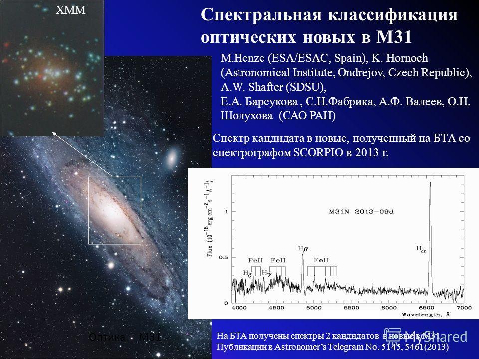 Спектральная классификация оптических новых в М31 M.Henze (ESA/ESAC, Spain), K. Hornoch (Astronomical Institute, Ondrejov, Czech Republic), A.W. Shafter (SDSU), Е.А. Барсукова, С.Н.Фабрика, А.Ф. Валеев, О.Н. Шолухова (САО РАН) ХММ Оптика М31 Спектр к
