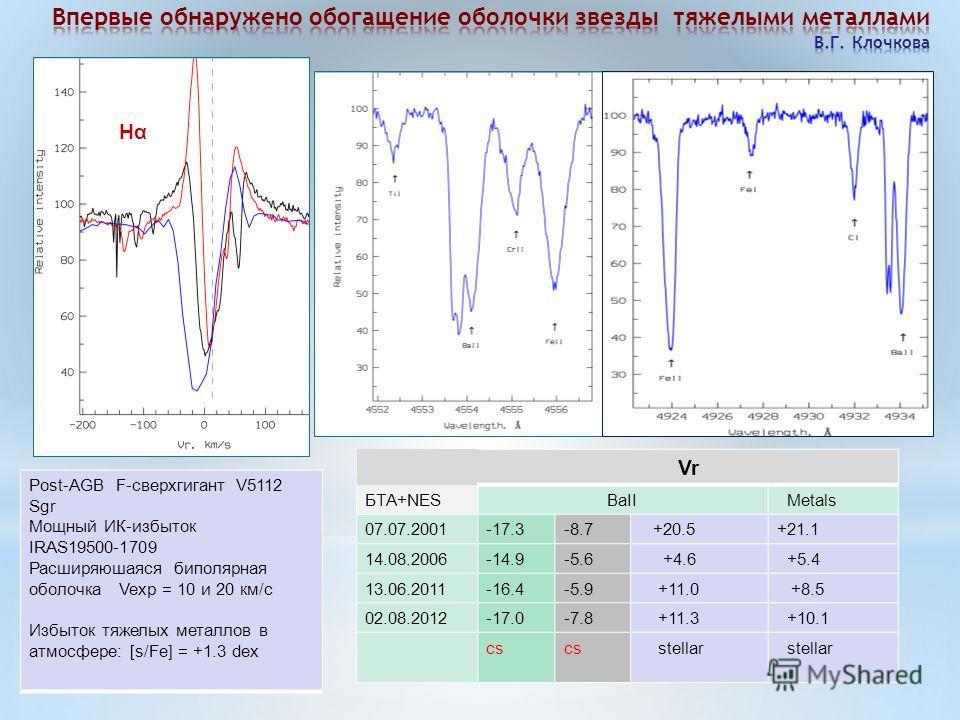 Vr БTA+NESBaII Metals 07.07.2001-17.3-8.7 +20.5+21.1 14.08.2006-14.9-5.6 +4.6 +5.4 13.06.2011-16.4-5.9 +11.0 +8.5 02.08.2012-17.0-7.8 +11.3 +10.1 cs stellar Post-AGB F-сверхгигант V5112 Sgr Мощный ИК-избыток IRAS19500-1709 Расширяюшаяся биполярная об
