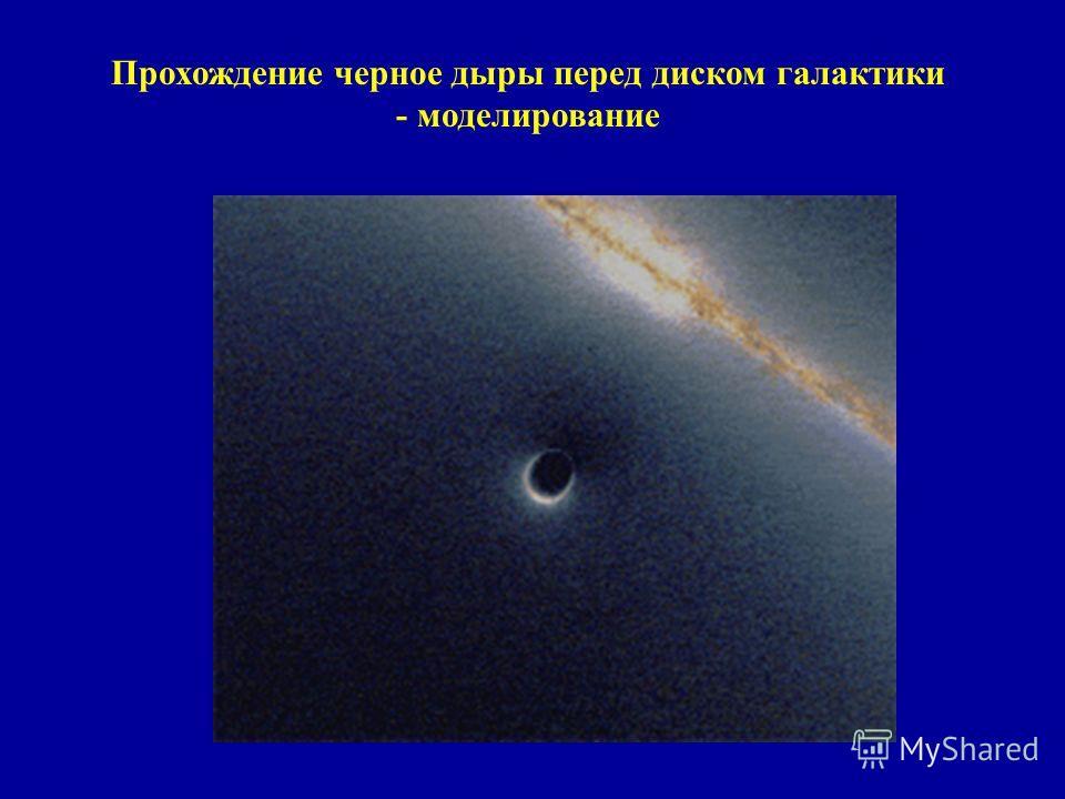 Прохождение черное дыры перед диском галактики - моделирование