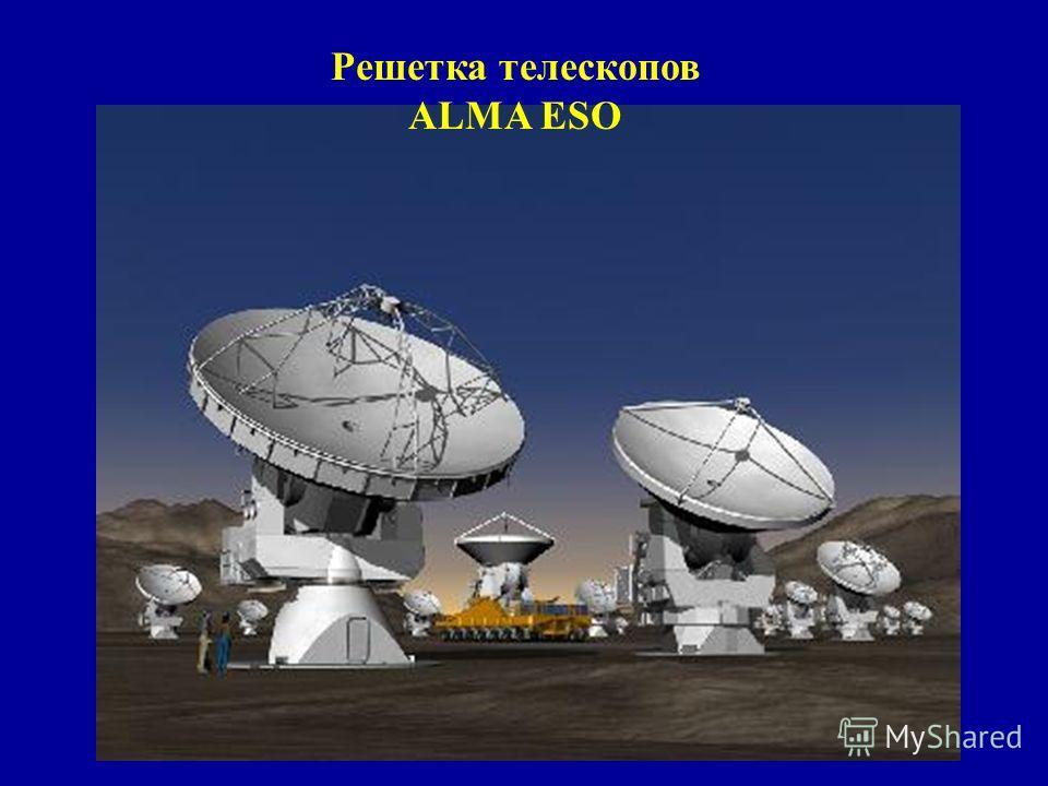 Решетка телескопов ALMA ESO
