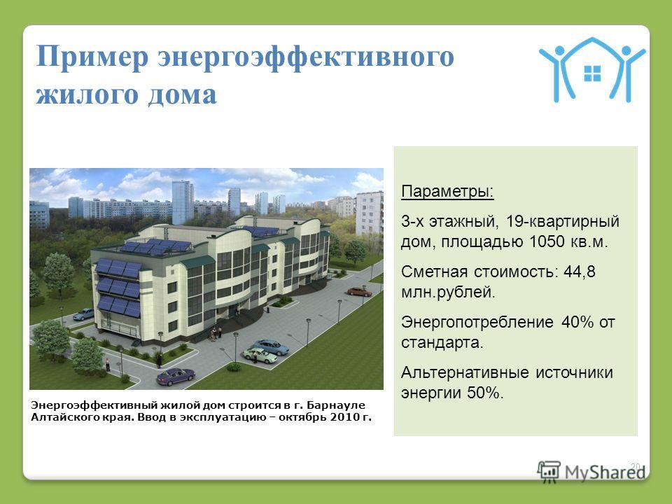 20 Пример энергоэффективного жилого дома Энергоэффективный жилой дом строится в г. Барнауле Алтайского края. Ввод в эксплуатацию – октябрь 2010 г. Параметры: 3-х этажный, 19-квартирный дом, площадью 1050 кв.м. Сметная стоимость: 44,8 млн.рублей. Энер