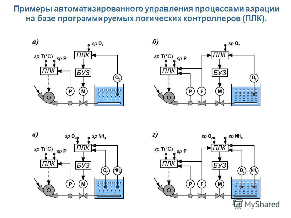 Примеры автоматизированного управления процессами аэрации на базе программируемых логических контроллеров (ПЛК).