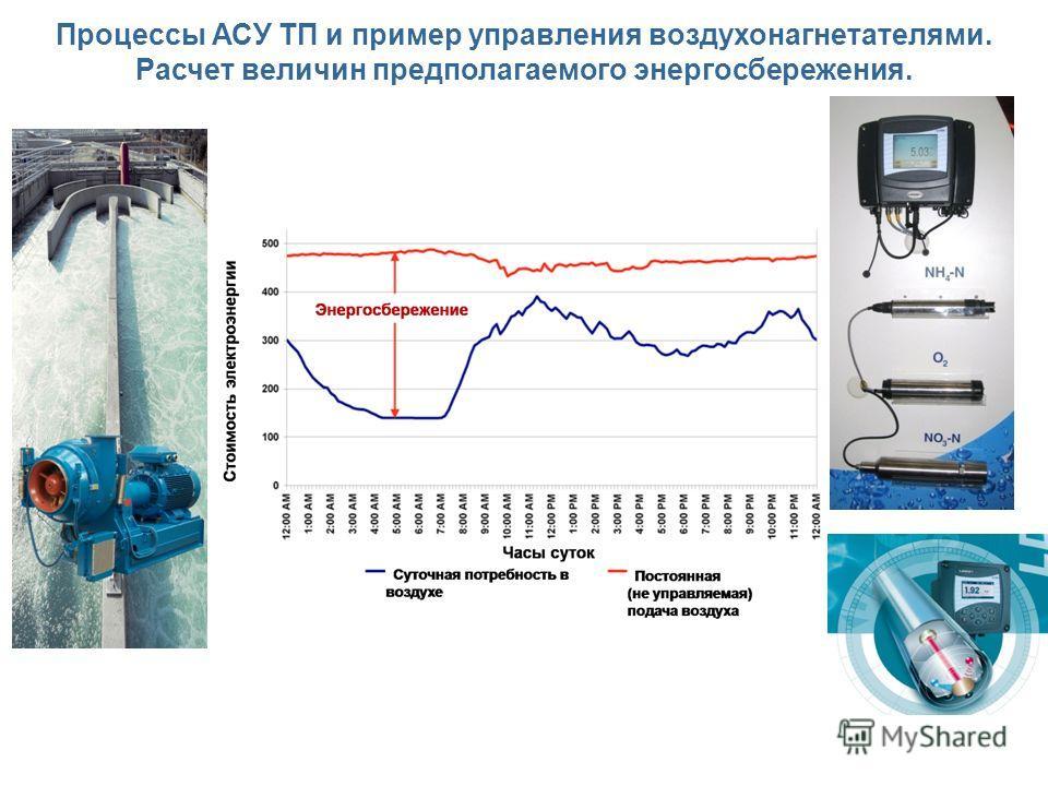 Процессы АСУ ТП и пример управления воздухонагнетателями. Расчет величин предполагаемого энергосбережения.