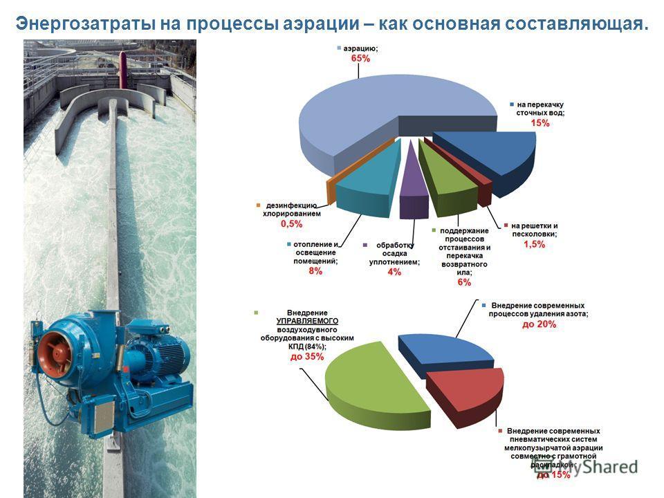 Энергозатраты на процессы аэрации – как основная составляющая.