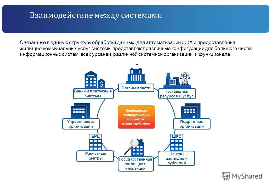 Взаимодействие между системами Cвязанные в единую структуру обработки данных, для автоматизации ЖКХ и предоставления жилищно-коммунальных услуг, системы представляют различные конфигурации для большого числа информационных систем, всех уровней, разли