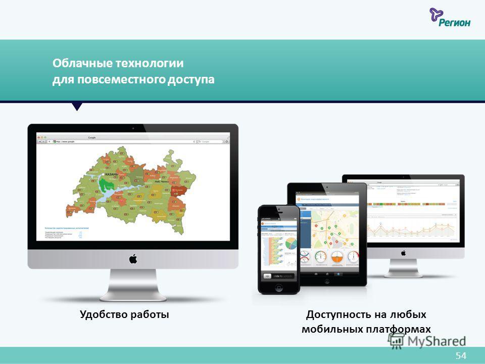 Облачные технологии для повсеместного доступа Удобство работыДоступность на любых мобильных платформах 54
