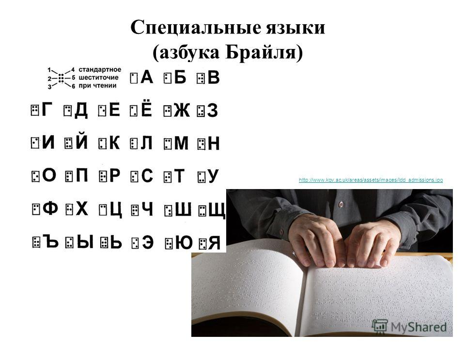 Специальные языки (азбука Брайля) http://www.kgv.ac.uk/areas/assets/images/ldd_admissions.jpg