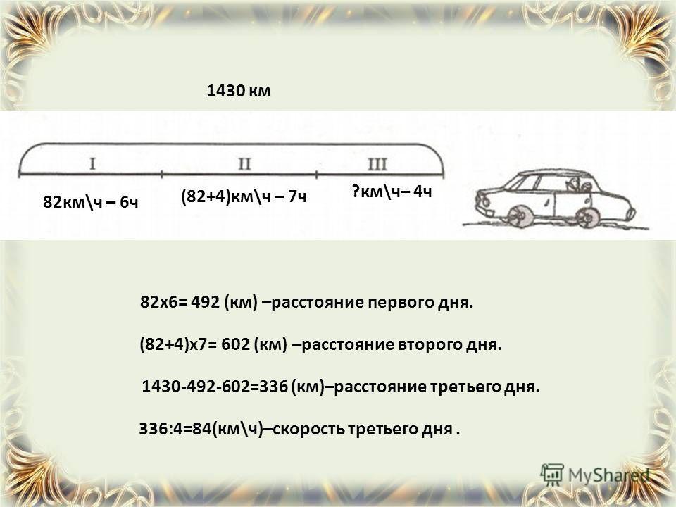 1430 км 82км\ч – 6ч (82+4)км\ч – 7ч ?км\ч– 4ч 82х6= 492 (км) –расстояние первого дня. (82+4)х7= 602 (км) –расстояние второго дня. 1430-492-602=336 (км)–расстояние третьего дня. 336:4=84(км\ч)–скорость третьего дня.