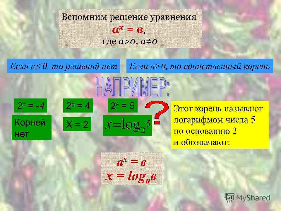Вспомним решение уравнения а х = в, где а>0, а0 Если в 0, то решений нет Если в>0, то единственный корень 2 х = -42 х = 42 х = 5 Этот корень называют логарифмом числа 5 по основанию 2 и обозначают: Корней нет Х = 2 x = log a в а х = в