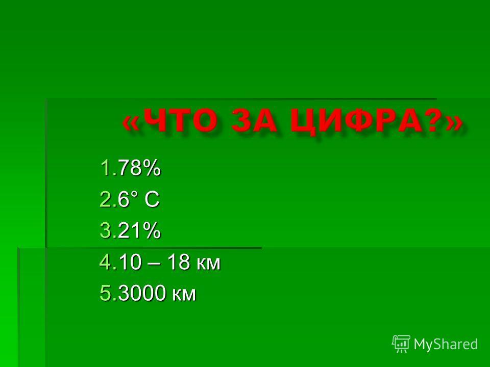 1.78% 2.6° С 3.21% 4.10 – 18 км 5.3000 км