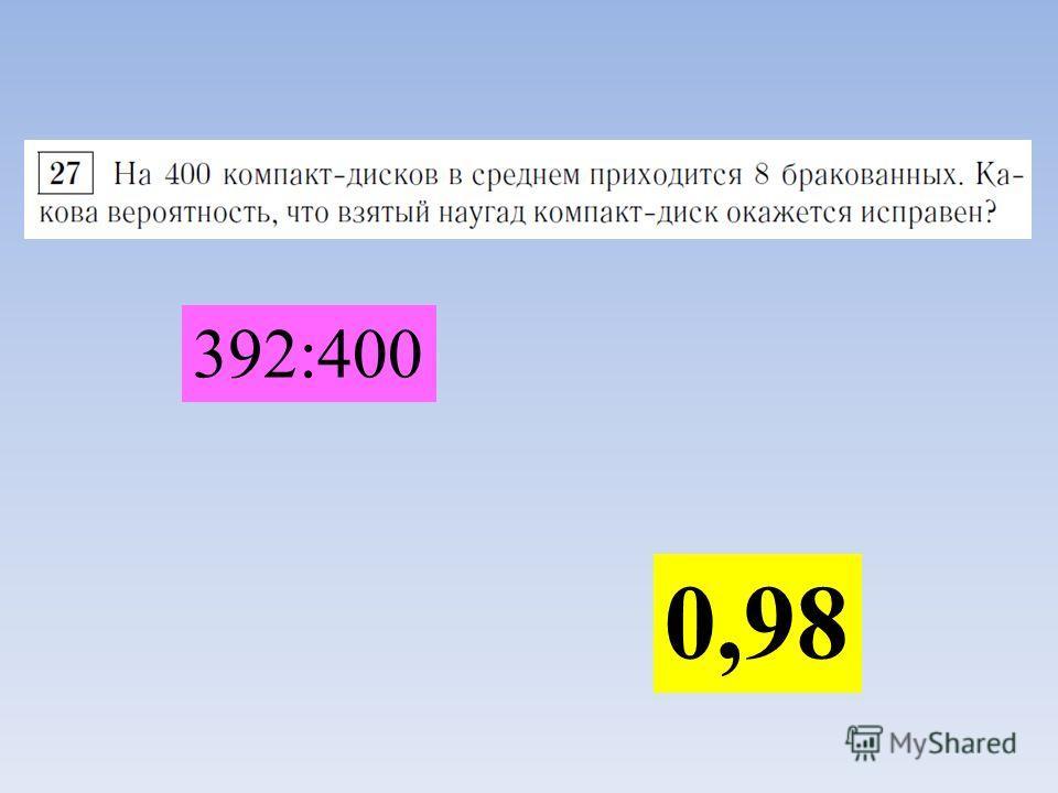 392:400 0,98