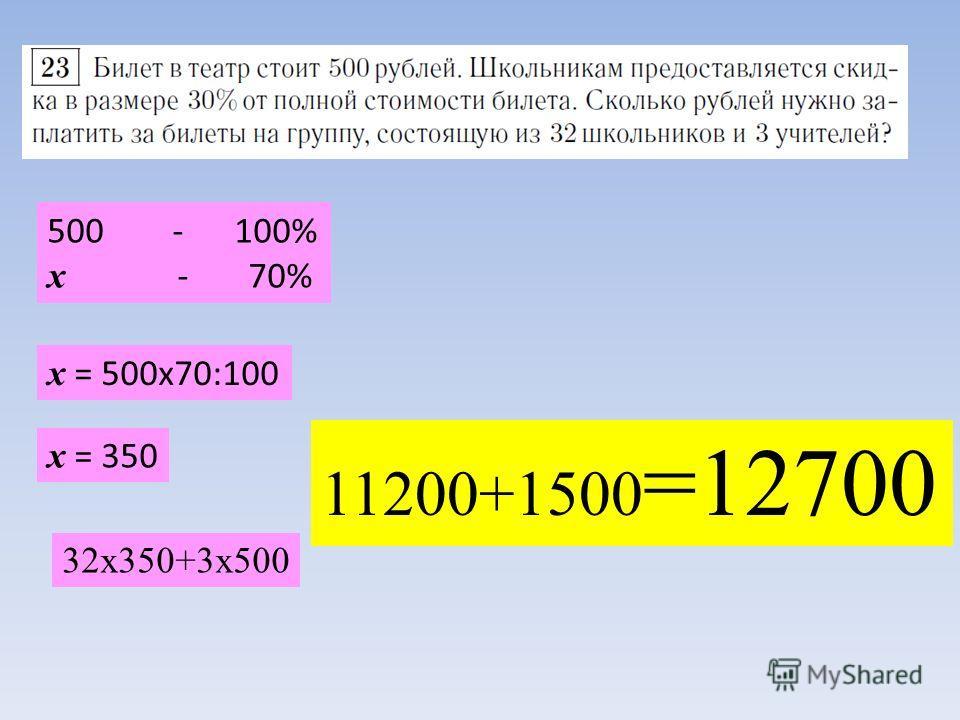 500 - 100% х - 70% х = 500х70:100 х = 350 32х350+3х500 11200+1500 =12700
