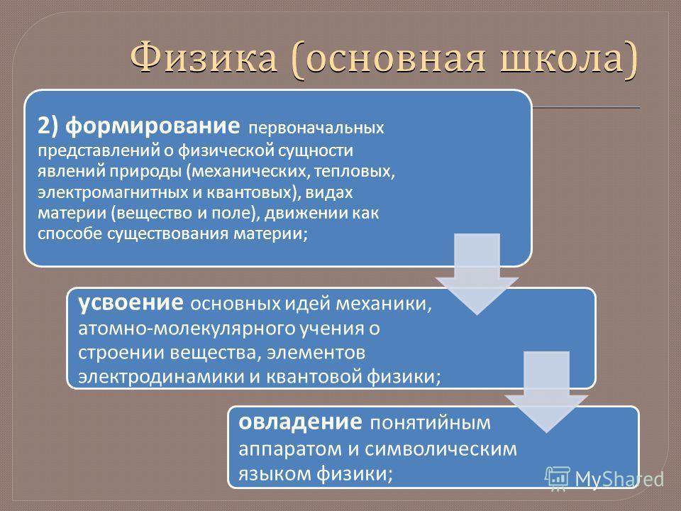 Физика (основная школа) 2) формирование первоначальных представлений о физической сущности явлений природы (механических, тепловых, электромагнитных и квантовых), видах материи (вещество и поле), движении как способе существования материи; усвоение о