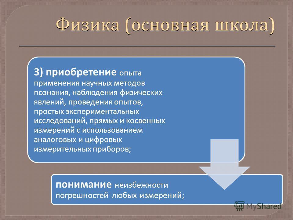 Физика (основная школа) 3) приобретение опыта применения научных методов познания, наблюдения физических явлений, проведения опытов, простых экспериментальных исследований, прямых и косвенных измерений с использованием аналоговых и цифровых измерител