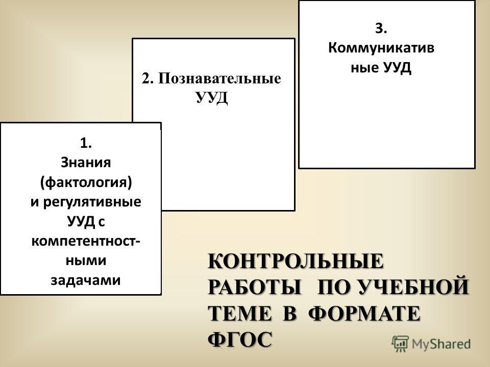 3. Коммуникатив ные УУД 2. Познавательные УУД 1. Знания (фактология) и регулятивные УУД с компетентност- ными задачами КОНТРОЛЬНЫЕ РАБОТЫ ПО УЧЕБНОЙ ТЕМЕ В ФОРМАТЕ ФГОС