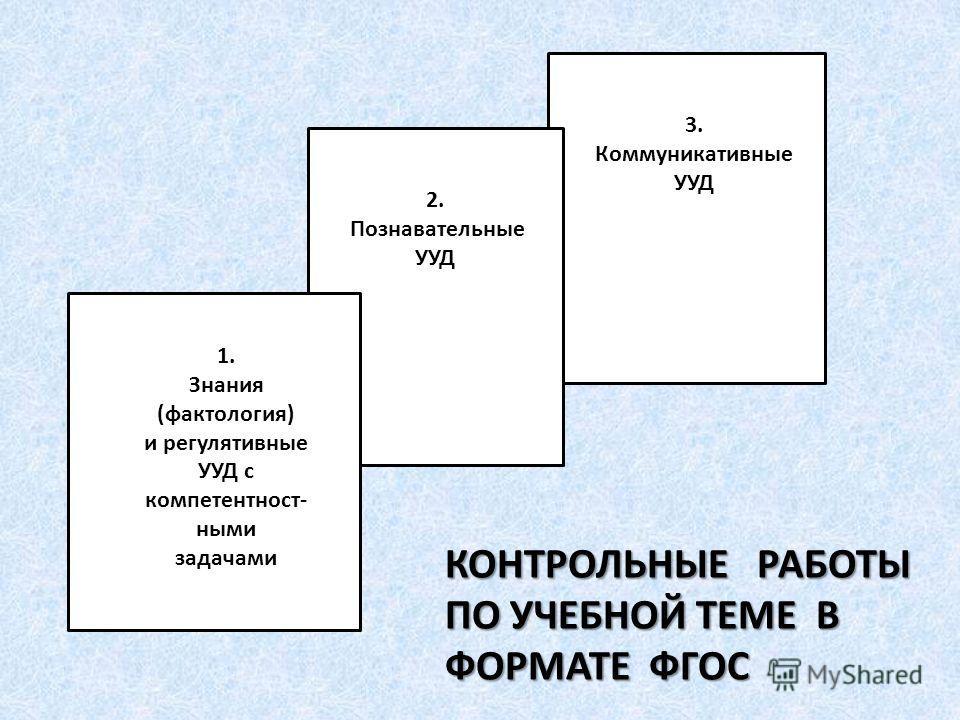 3. Коммуникативные УУД 2. Познавательные УУД 1. Знания (фактология) и регулятивные УУД с компетентност- ными задачами КОНТРОЛЬНЫЕ РАБОТЫ ПО УЧЕБНОЙ ТЕМЕ В ФОРМАТЕ ФГОС