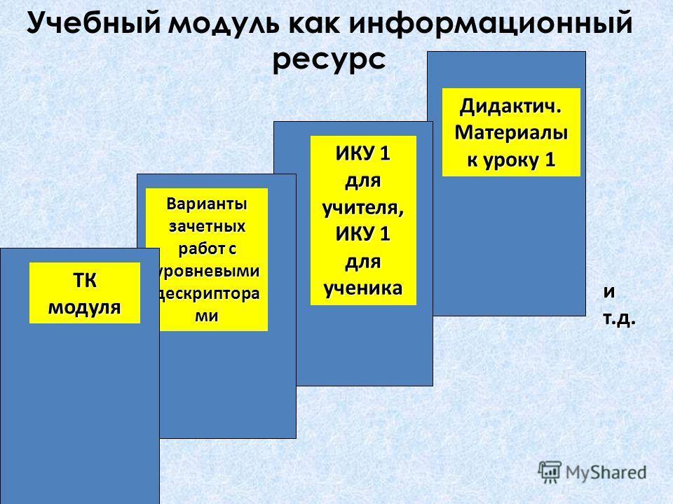 Учебный модуль как информационный ресурс Варианты зачетных работ с уровневыми дескриптора ми ИКУ 1 для учителя, ИКУ 1 для ученика ТК модуля Дидактич. Материалы к уроку 1 и т.д.