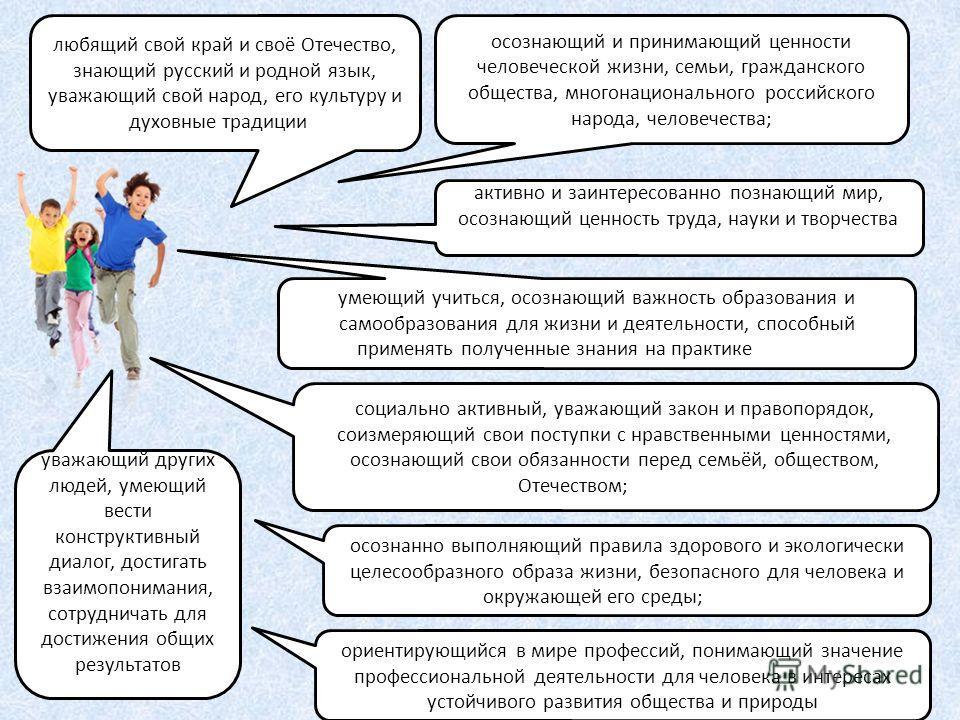 любящий свой край и своё Отечество, знающий русский и родной язык, уважающий свой народ, его культуру и духовные традиции осознающий и принимающий ценности человеческой жизни, семьи, гражданского общества, многонационального российского народа, челов