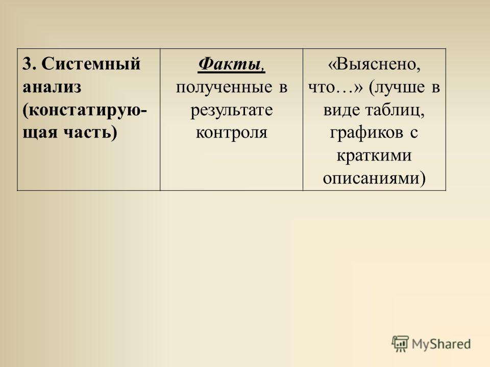 3. Системный анализ (констатирую- щая часть) Факты, полученные в результате контроля «Выяснено, что…» (лучше в виде таблиц, графиков с краткими описаниями)