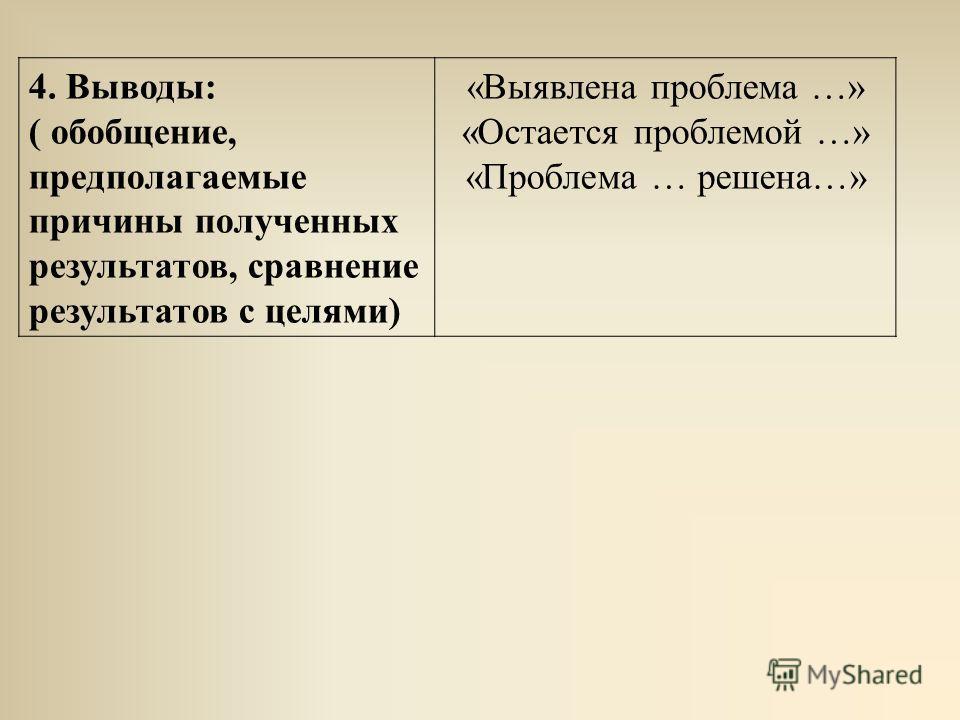 4. Выводы: ( обобщение, предполагаемые причины полученных результатов, сравнение результатов с целями) «Выявлена проблема …» «Остается проблемой …» «Проблема … решена…»