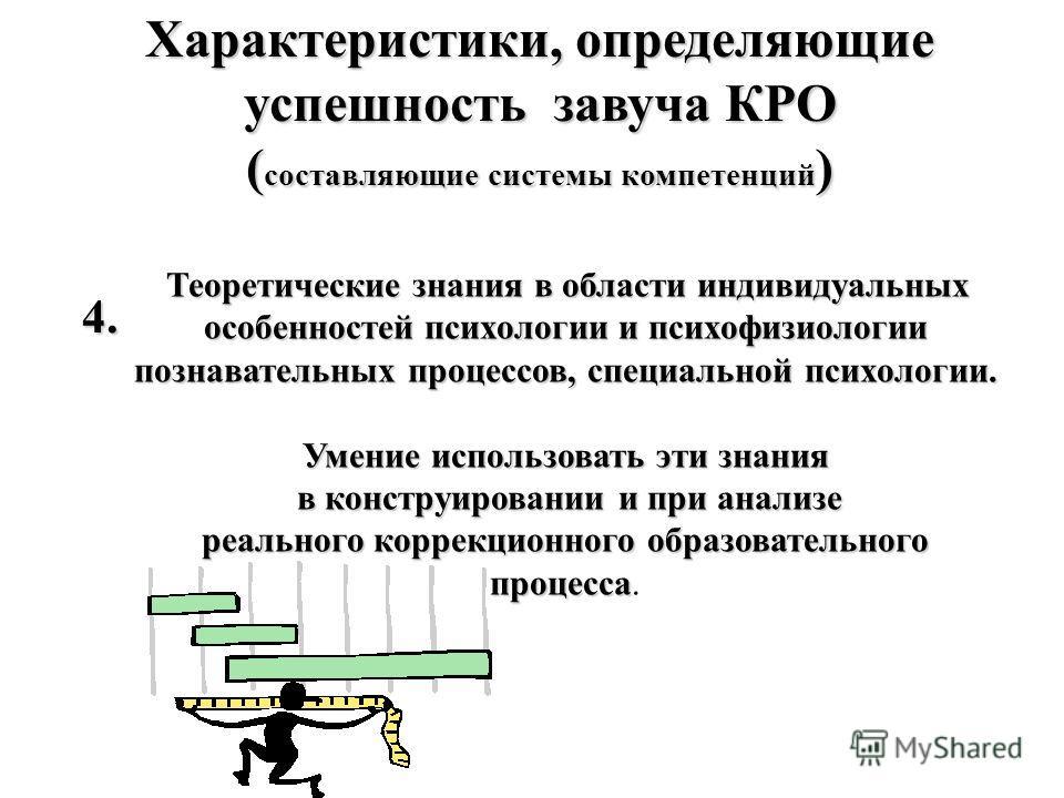 Теоретические знания в области индивидуальных особенностей психологии и психофизиологии познавательных процессов, специальной психологии. Умение использовать эти знания в конструировании и при анализе в конструировании и при анализе реального коррекц