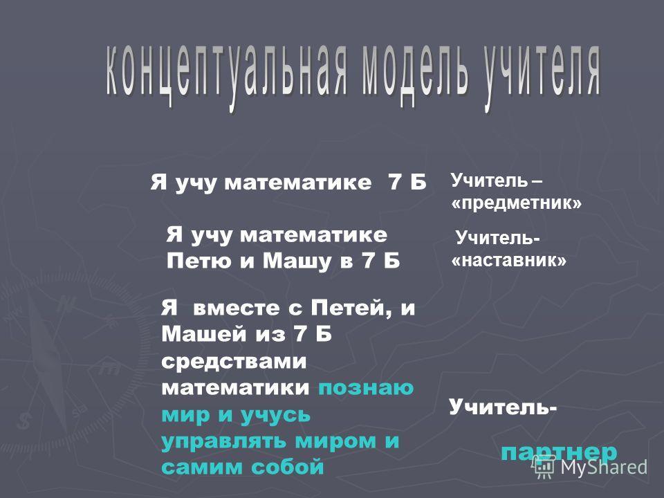 Я учу математике 7 Б Я учу математике Петю и Машу в 7 Б Я вместе с Петей, и Машей из 7 Б средствами математики познаю мир и учусь управлять миром и самим собой Учитель – «предметник» Учитель- «наставник» Учитель- партнер