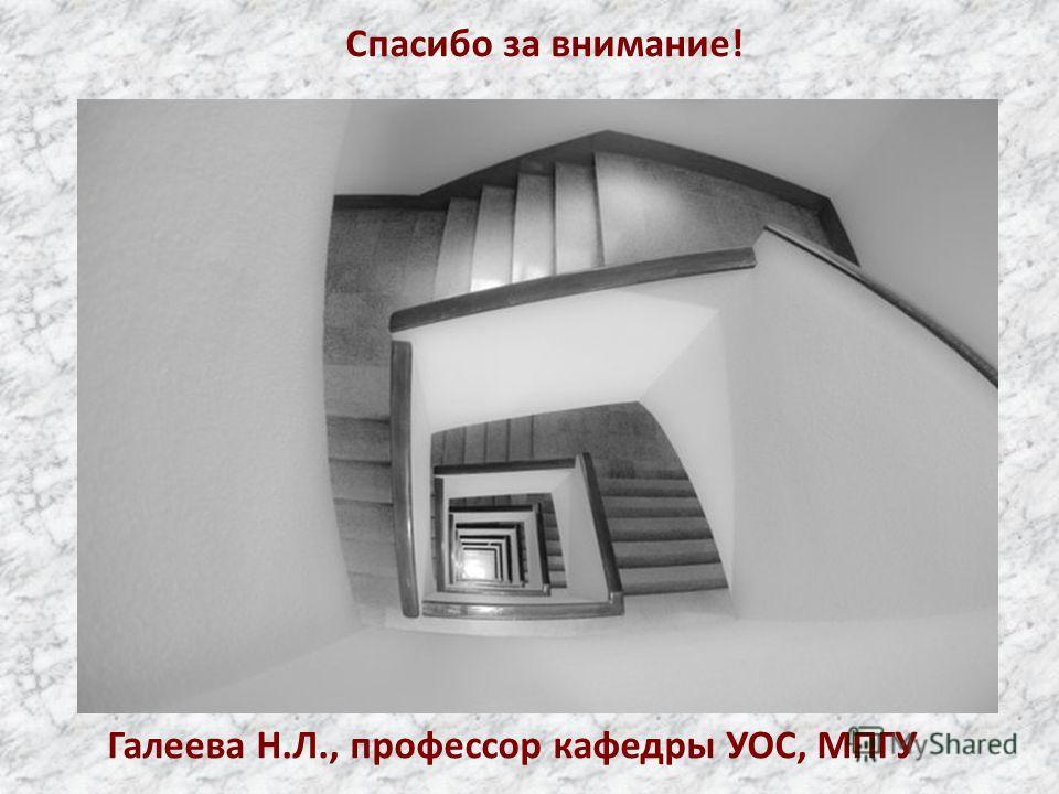 Спасибо за внимание! Галеева Н.Л., профессор кафедры УОС, МПГУ
