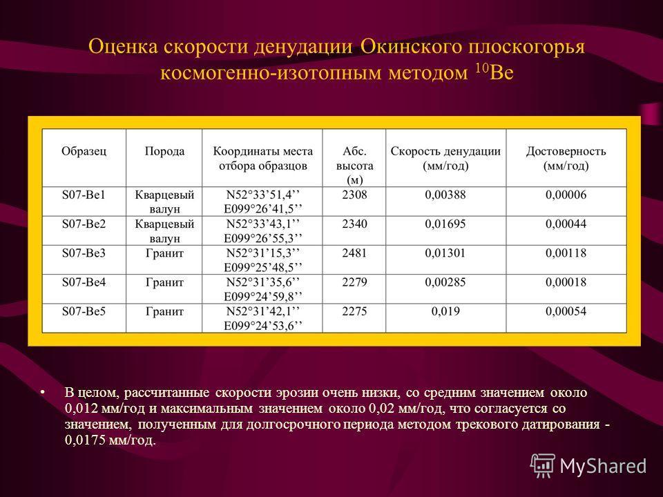 Оценка скорости денудации Окинского плоскогорья космогенно-изотопным методом 10 Be В целом, рассчитанные скорости эрозии очень низки, со средним значением около 0,012 мм/год и максимальным значением около 0,02 мм/год, что согласуется со значением, по