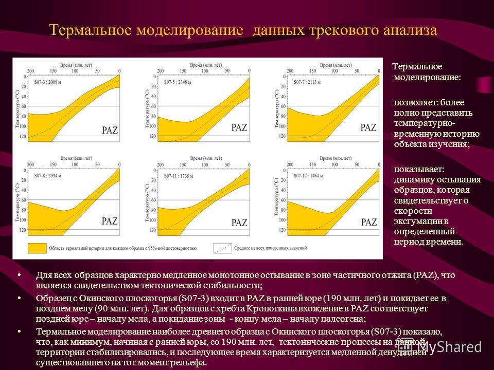 Термальное моделирование данных трекового анализа Термальное моделирование: позволяет: более полно представить температурно- временную историю объекта изучения; показывает: динамику остывания образцов, которая свидетельствует о скорости эксгумации в