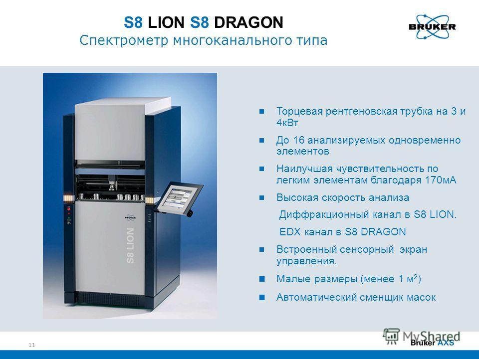 S8 LION S8 DRAGON Спектрометр многоканального типа Торцевая рентгеновская трубка на 3 и 4кВт До 16 анализируемых одновременно элементов Наилучшая чувствительность по легким элементам благодаря 170мА Высокая скорость анализа Диффракционный канал в S8