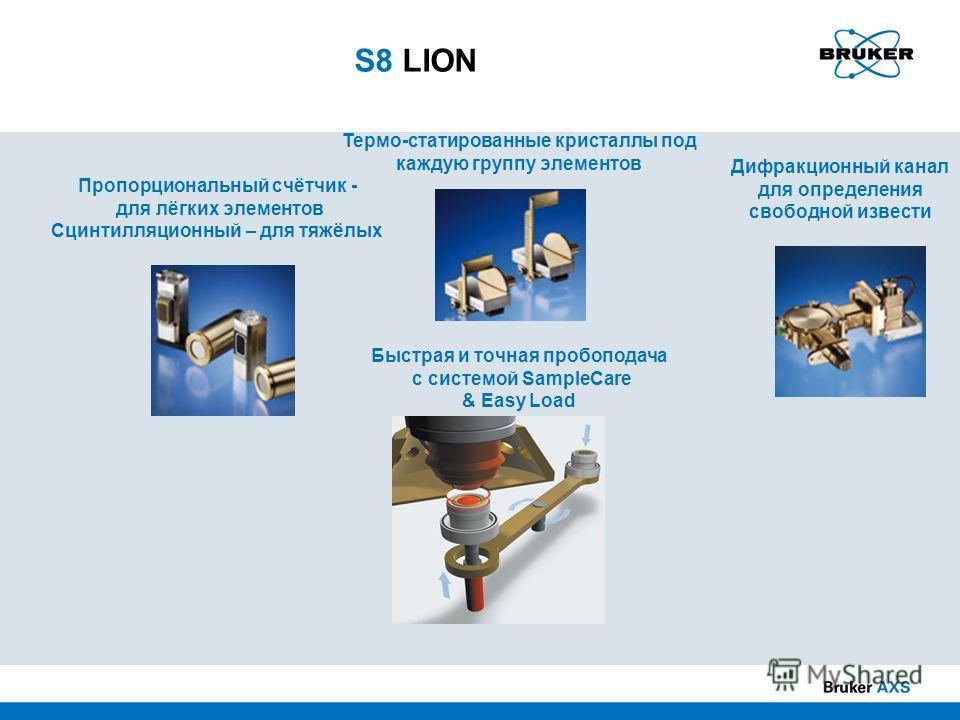 S8 LION Пропорциональный счётчик - для лёгких элементов Сцинтилляционный – для тяжёлых Термо-статированные кристаллы под каждую группу элементов Дифракционный канал для определения свободной извести Быстрая и точная пробоподача с системой SampleCare