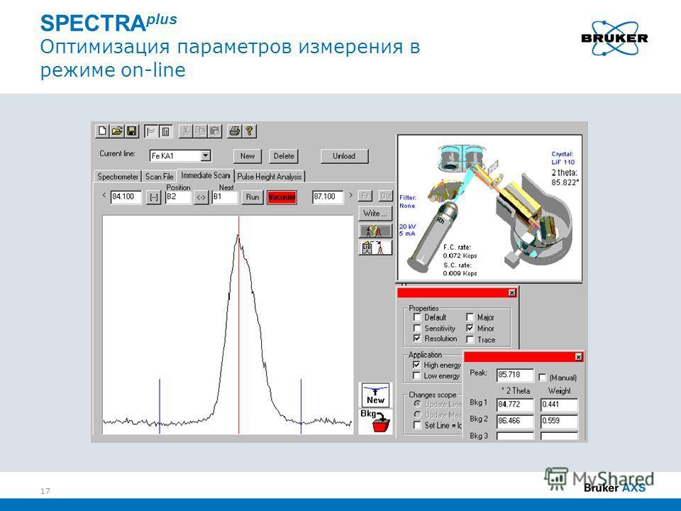 SPECTRA plus Оптимизация параметров измерения в режиме on-line 17