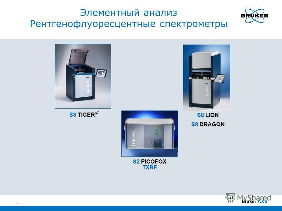 Элементный анализ Рентгенофлуоресцентные спектрометры S8 TIGER S8 TIGER ((( S2 PICOFOX TXRF S8 LION 7 S8 DRAGON